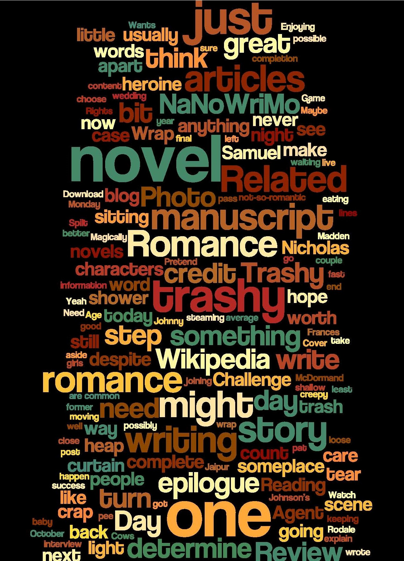 Wordle made from my blog url on 12 18 2014