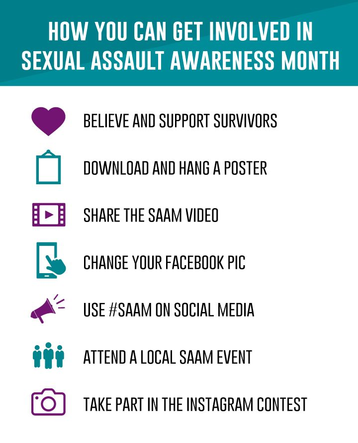 #SAAM Infograph: how to get involved